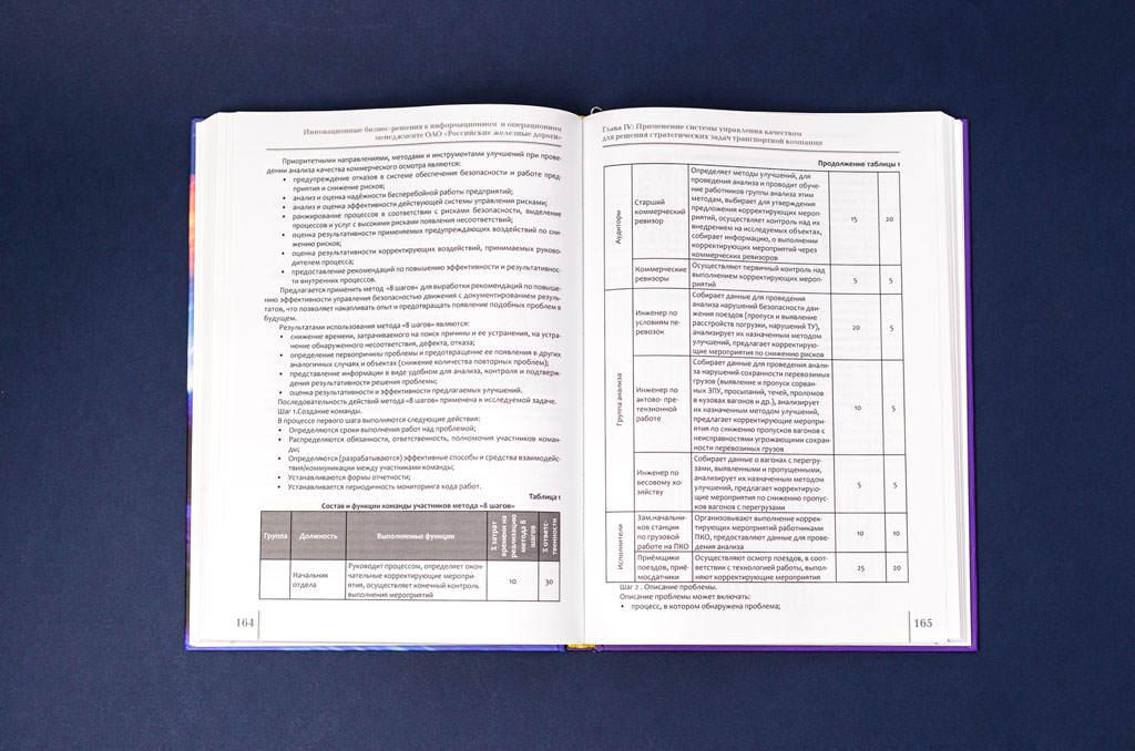 """Верстка книги """"Инновационные бизнес-решения в информационном и операционном менеджменте"""""""