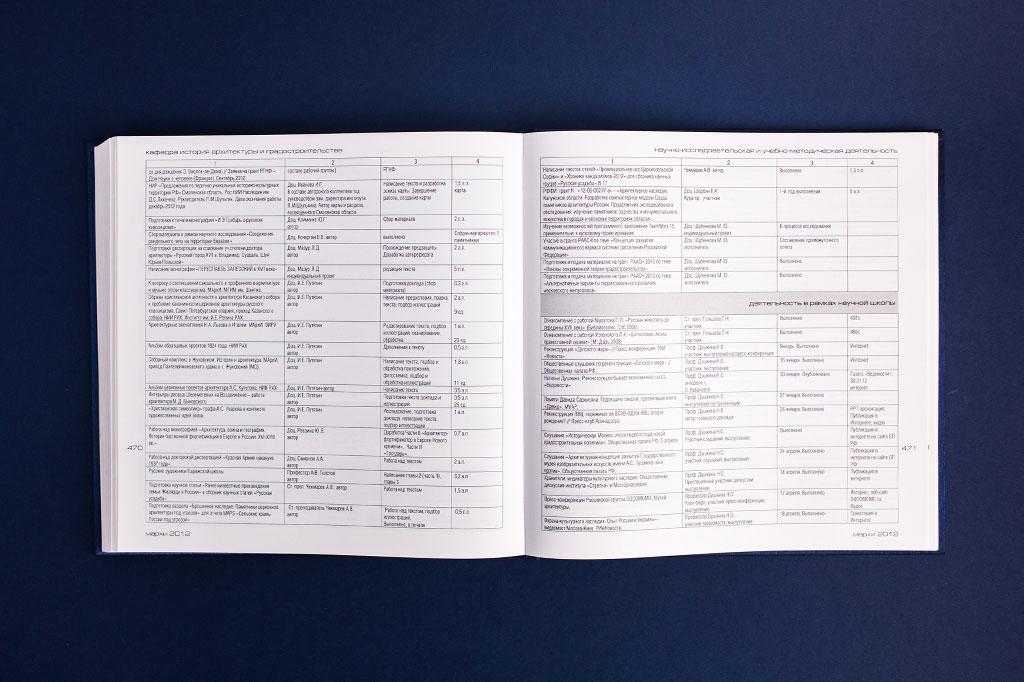 Верстка внутреннего блока годового отчета МАРХИ 2012