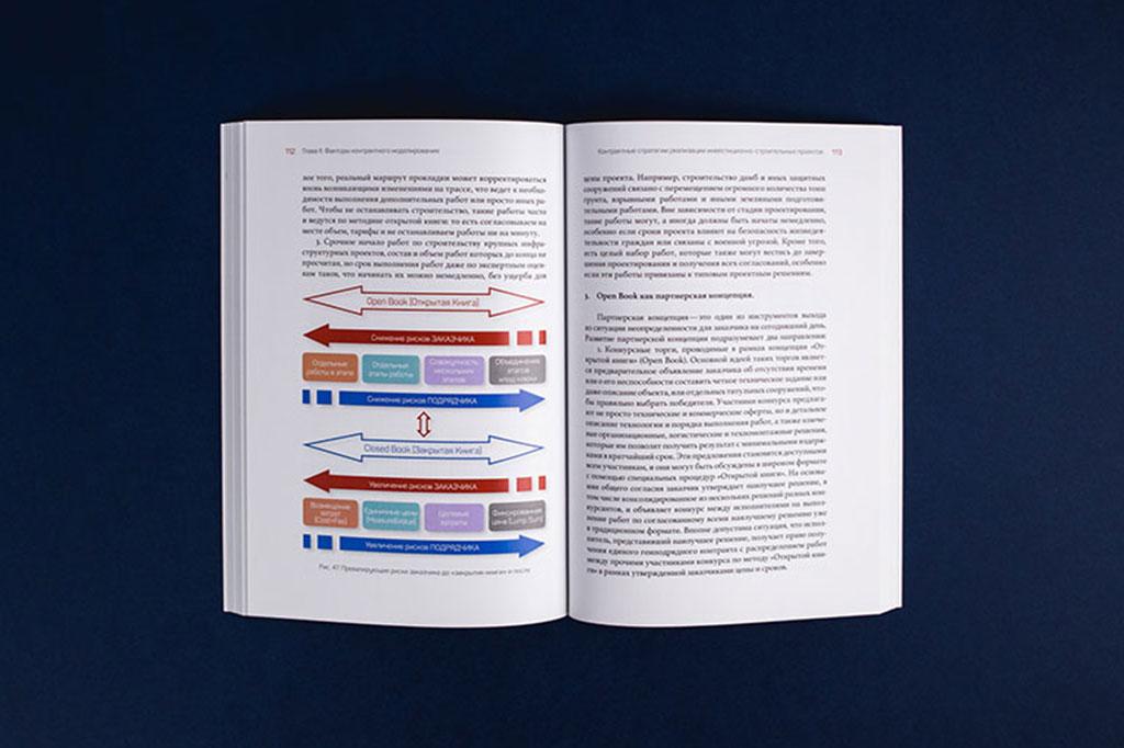 Оформление книги Контрактные стратегии реализации инвестиционно-строительных проектов. Автор Малахов В.И.