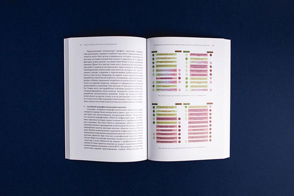 Дизайн книги Контрактные стратегии реализации инвестиционно-строительных проектов. Автор Малахов В.И.