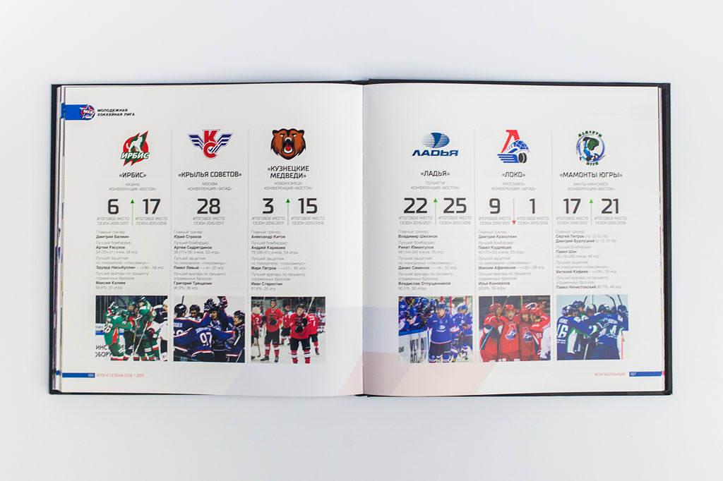 Верстка разворота книги Итоги сезона 2016/2017 МХЛ КХЛ ЖХЛ