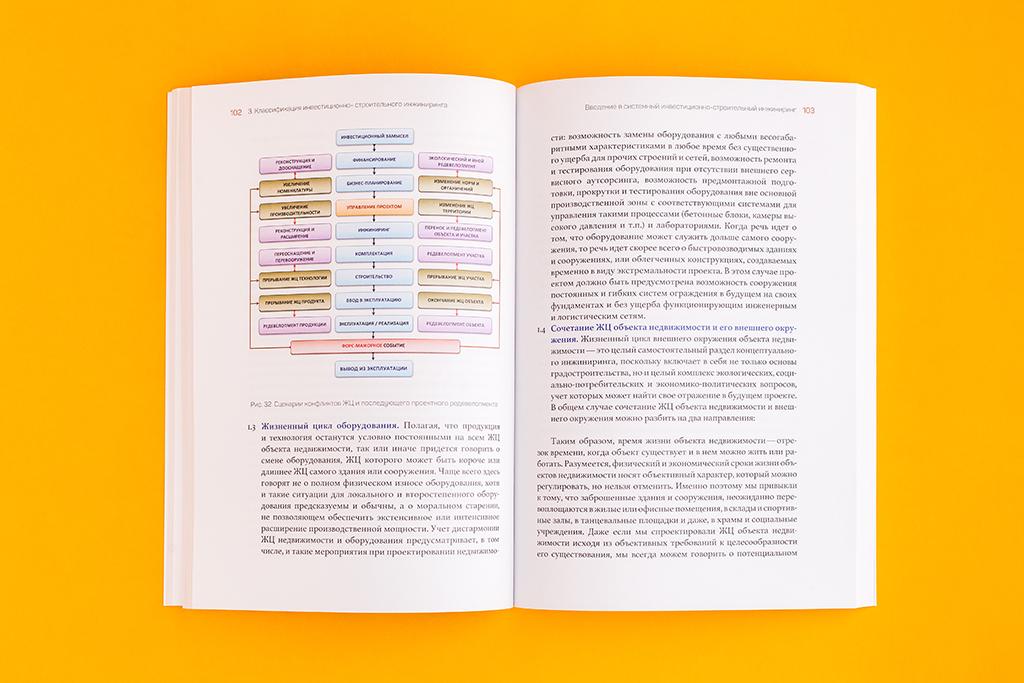 Дизайн разворота учебного пособия Введение в системный инвестиционно-строительный инжиниринг (базовый курс)