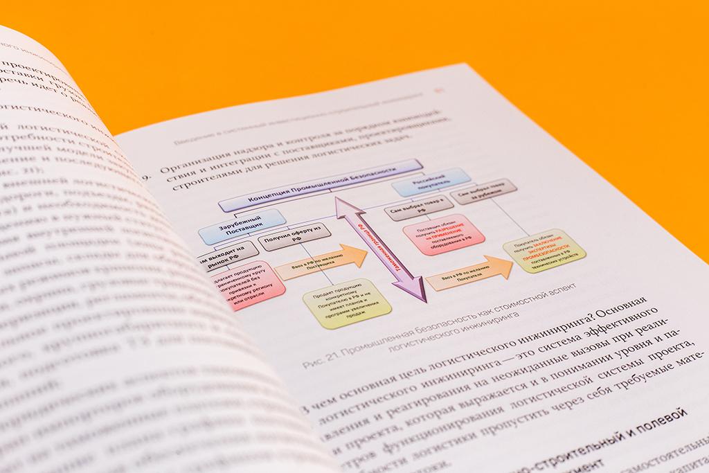 Верстка книги Введение в системный инвестиционно-строительный инжиниринг (базовый курс)