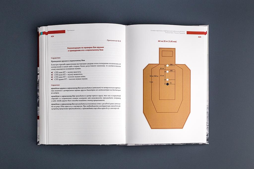 Наглядные рисунки в книге Огневая подготовка подразделений мобильных действий. Ближний бой