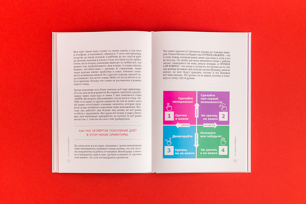 Верстка разворота книги Свой путь: от проблемы к решению