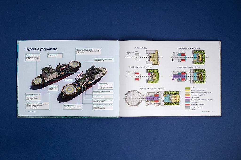 Оформление схематического материала презентационного альбома для компании Росморпорт о ледоколе Виктор Черномырдин