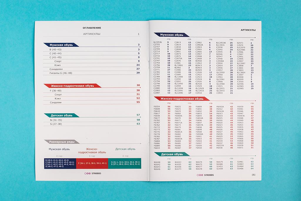 Верстка содержания сезонного каталога обуви компании Strobbs 2020