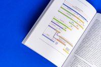 Оформление графического материала книги Стоимостное моделирование инвестиционно-строительных проектов