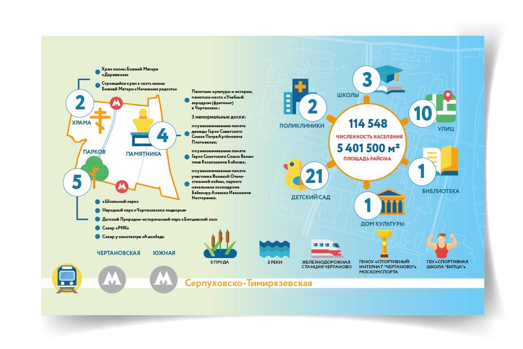 Дизайн инфографики для журнала Мой район